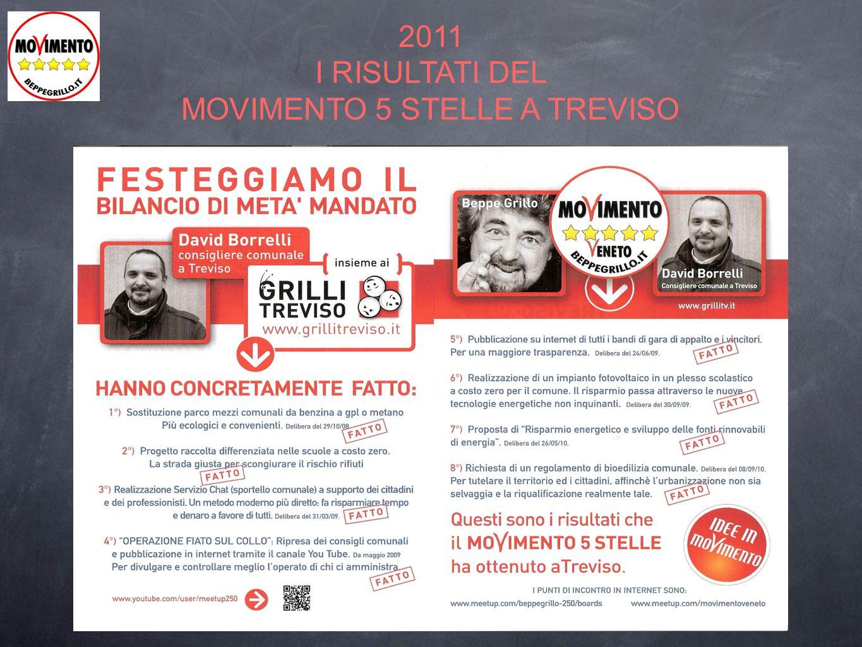 MOVIMENTO 5 STELLE A TREVISO