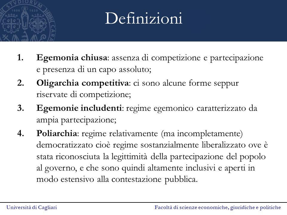 Definizioni Egemonia chiusa: assenza di competizione e partecipazione e presenza di un capo assoluto;