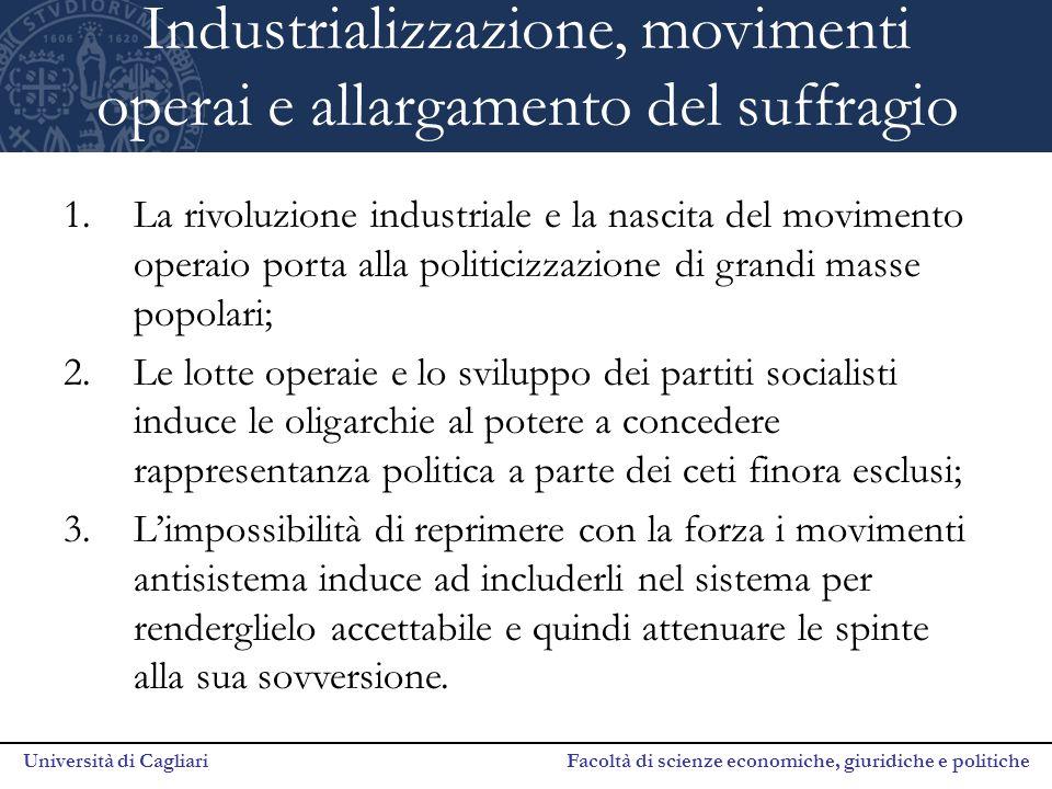 Industrializzazione, movimenti operai e allargamento del suffragio