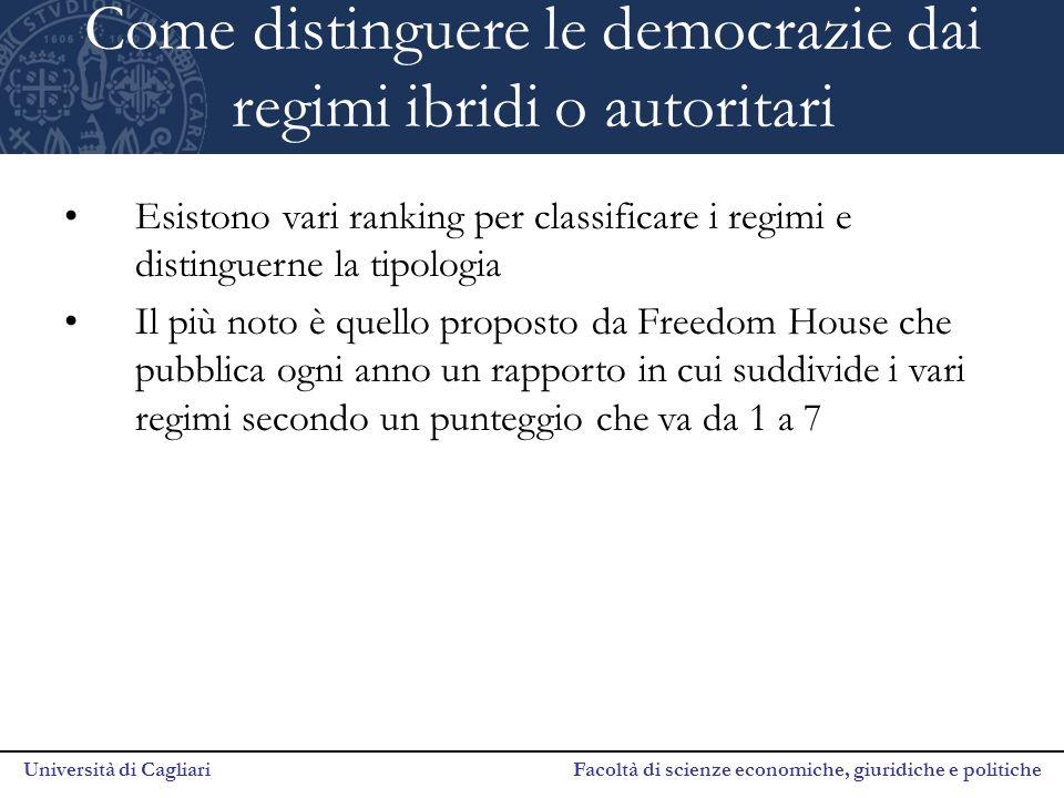 Come distinguere le democrazie dai regimi ibridi o autoritari