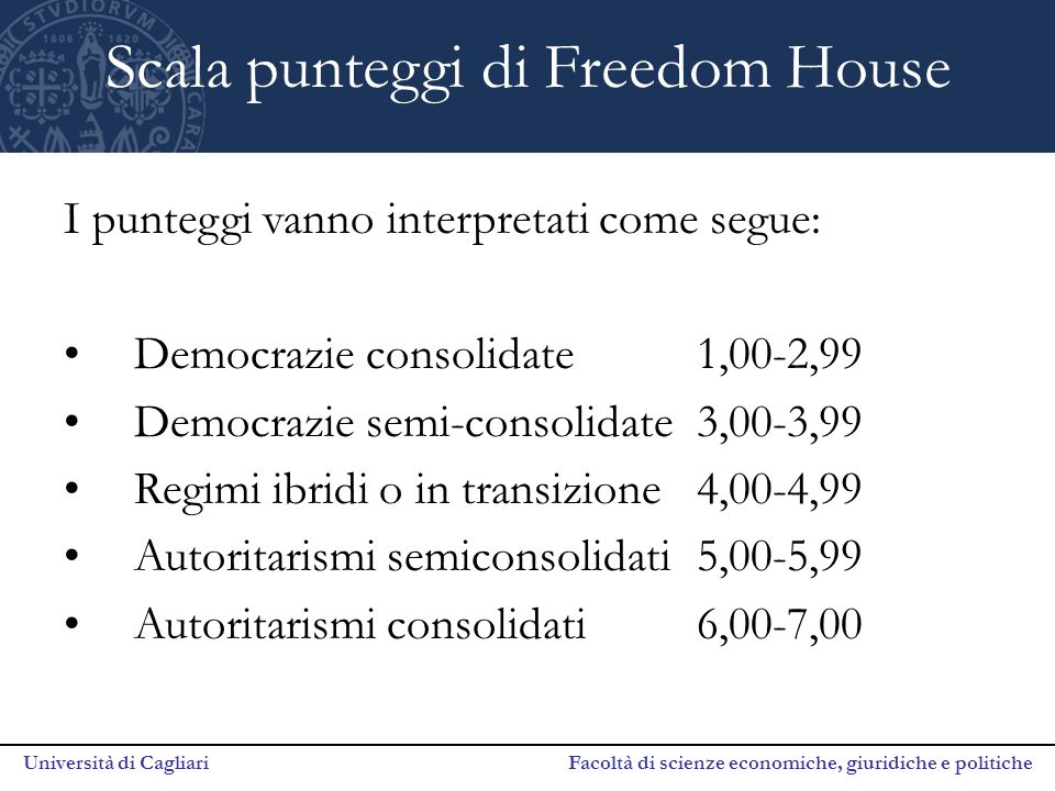 Scala punteggi di Freedom House