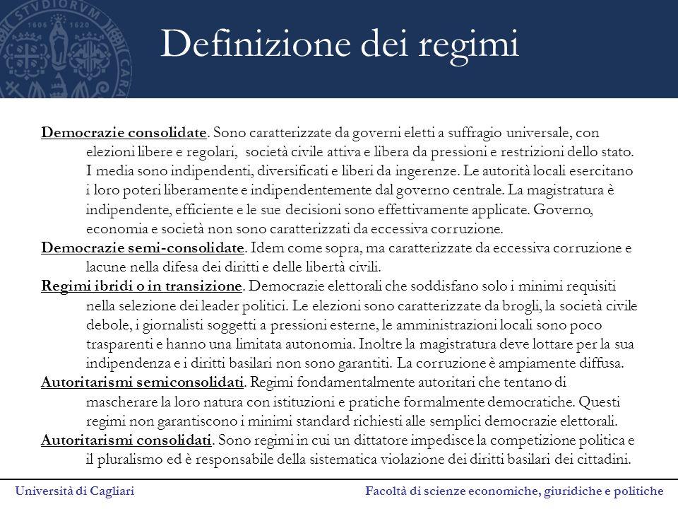 Definizione dei regimi