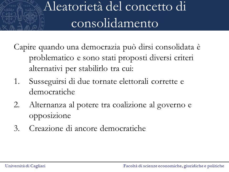 Aleatorietà del concetto di consolidamento