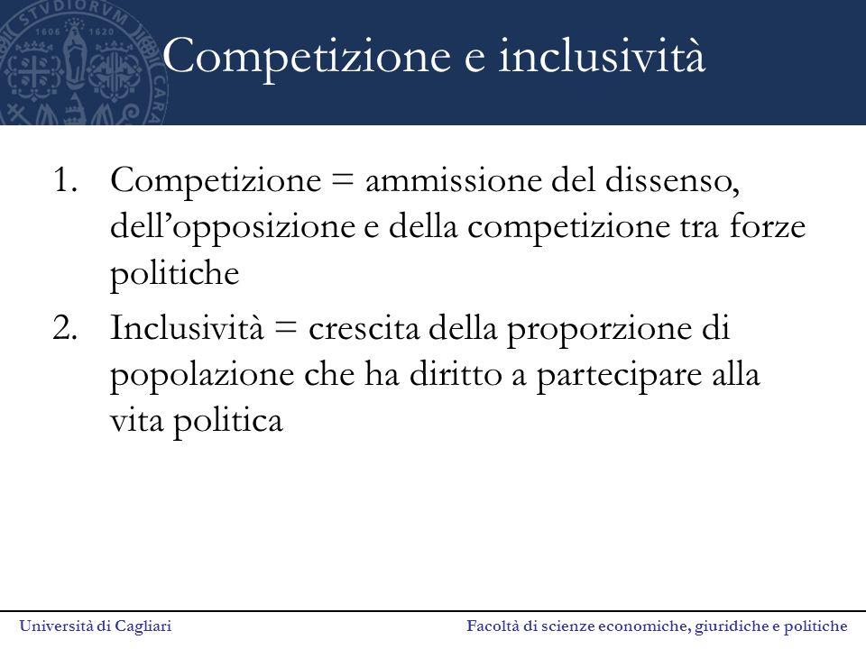 Competizione e inclusività