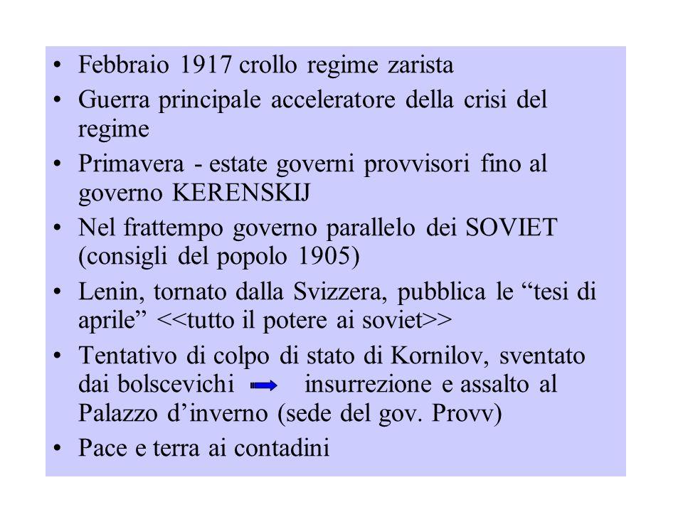 Febbraio 1917 crollo regime zarista