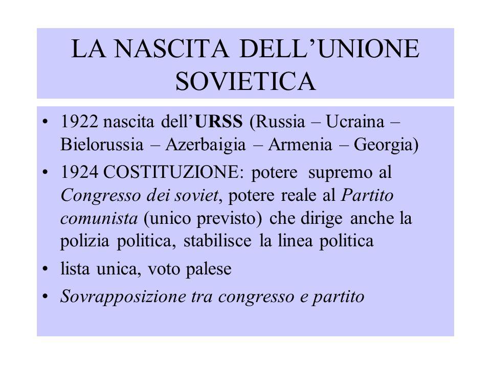 LA NASCITA DELL'UNIONE SOVIETICA