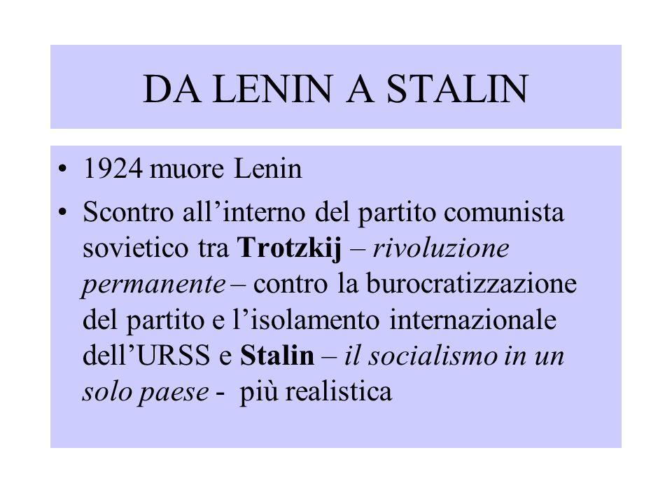 DA LENIN A STALIN 1924 muore Lenin