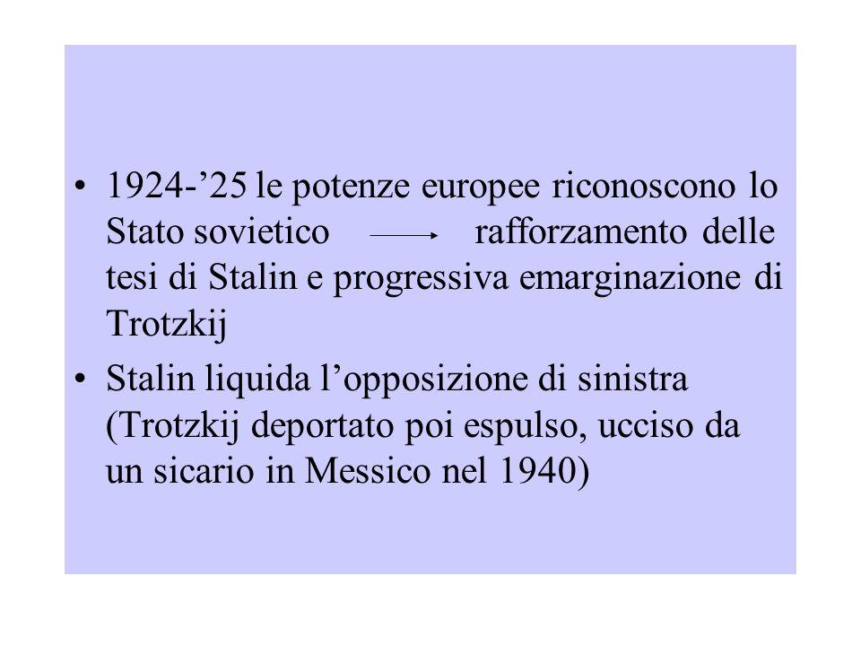 1924-'25 le potenze europee riconoscono lo Stato sovietico rafforzamento delle tesi di Stalin e progressiva emarginazione di Trotzkij