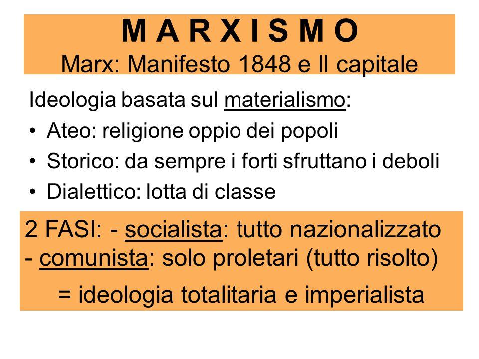 M A R X I S M O Marx: Manifesto 1848 e Il capitale