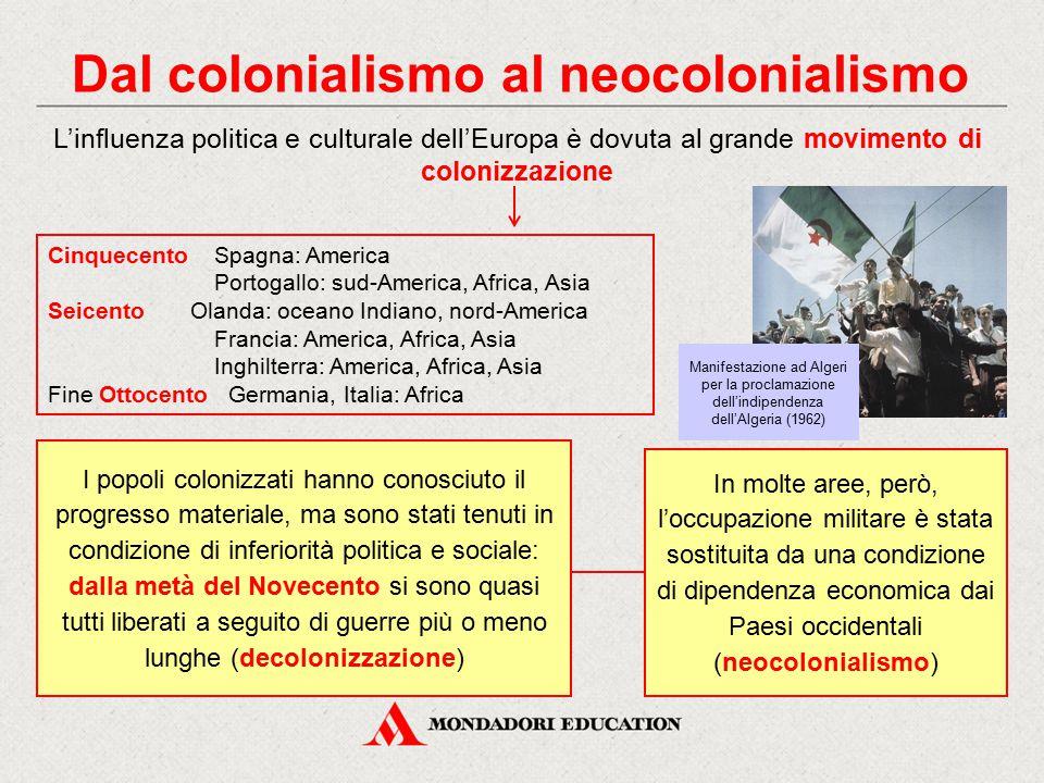 Dal colonialismo al neocolonialismo
