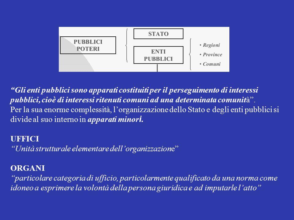 Gli enti pubblici sono apparati costituiti per il perseguimento di interessi pubblici, cioè di interessi ritenuti comuni ad una determinata comunità .