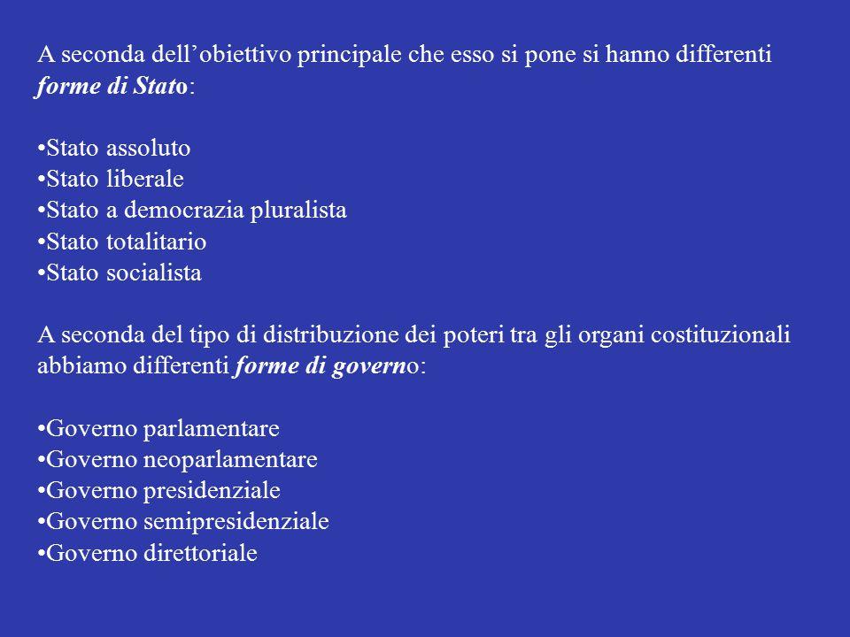 A seconda dell'obiettivo principale che esso si pone si hanno differenti forme di Stato: