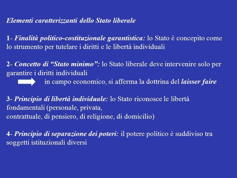Elementi caratterizzanti dello Stato liberale