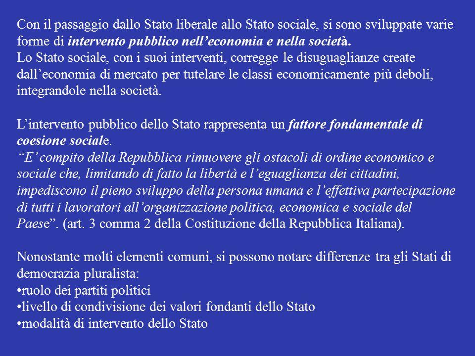 Con il passaggio dallo Stato liberale allo Stato sociale, si sono sviluppate varie forme di intervento pubblico nell'economia e nella società.