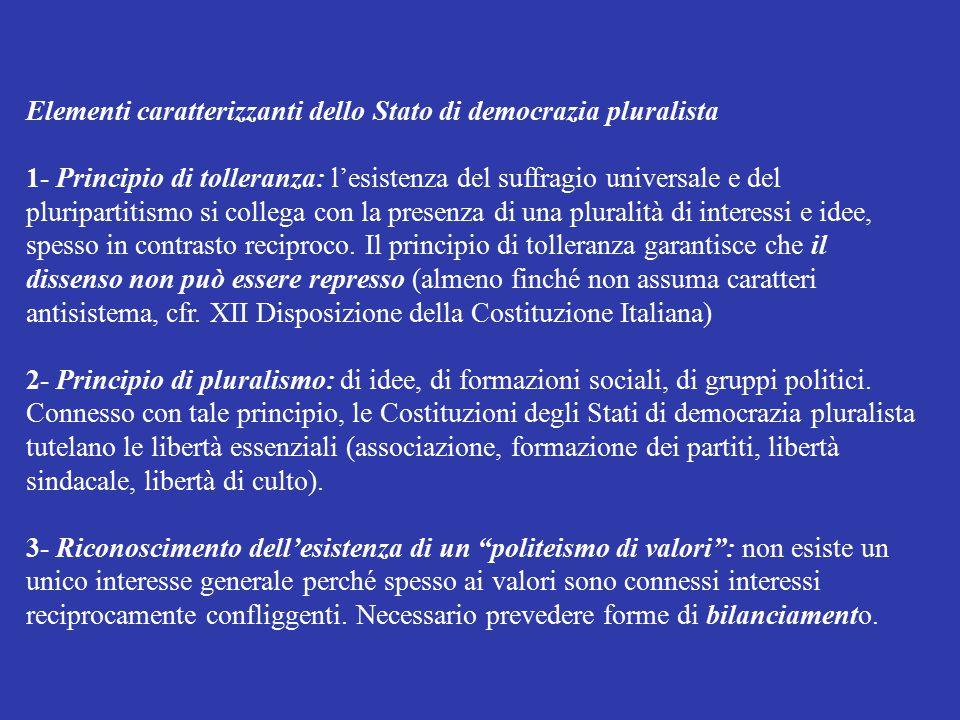 Elementi caratterizzanti dello Stato di democrazia pluralista