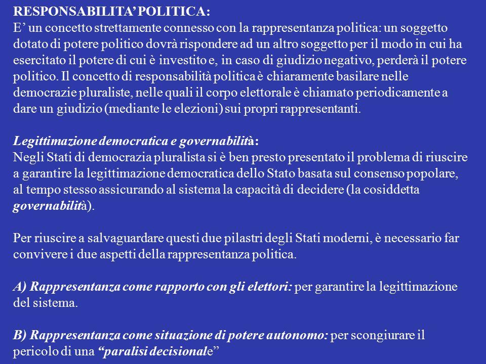 RESPONSABILITA' POLITICA: