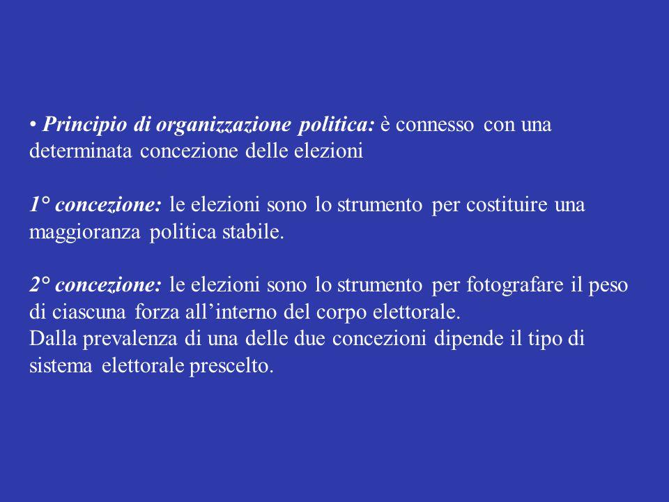 • Principio di organizzazione politica: è connesso con una determinata concezione delle elezioni
