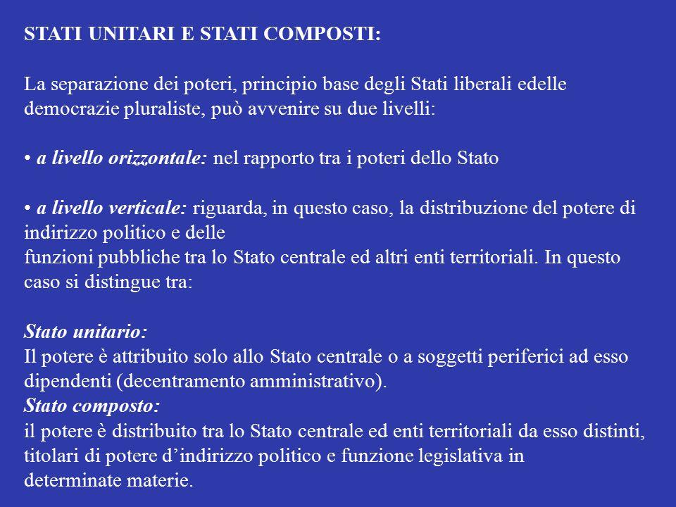 STATI UNITARI E STATI COMPOSTI:
