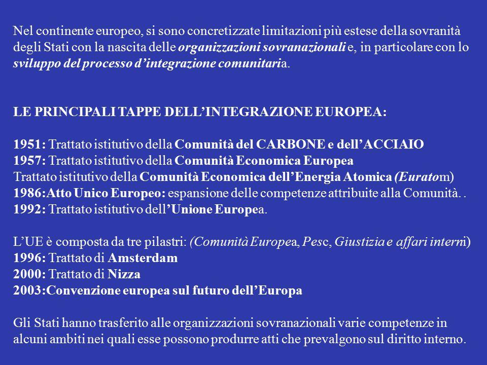 Nel continente europeo, si sono concretizzate limitazioni più estese della sovranità degli Stati con la nascita delle organizzazioni sovranazionali e, in particolare con lo sviluppo del processo d'integrazione comunitaria.