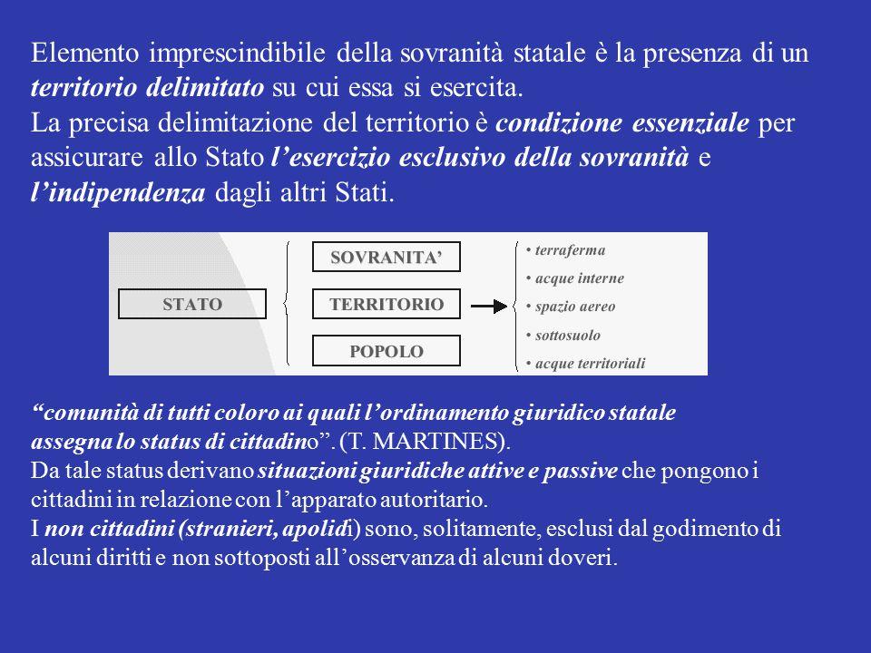 Elemento imprescindibile della sovranità statale è la presenza di un