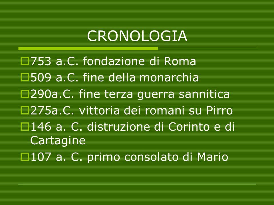 CRONOLOGIA 753 a.C. fondazione di Roma 509 a.C. fine della monarchia