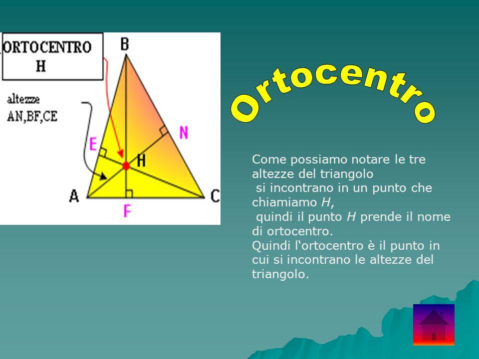 Ortocentro Come possiamo notare le tre altezze del triangolo