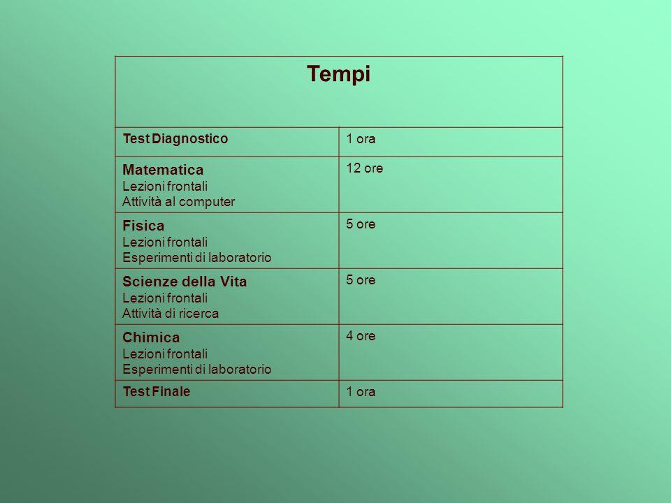 Tempi Matematica Fisica Scienze della Vita Chimica Test Diagnostico