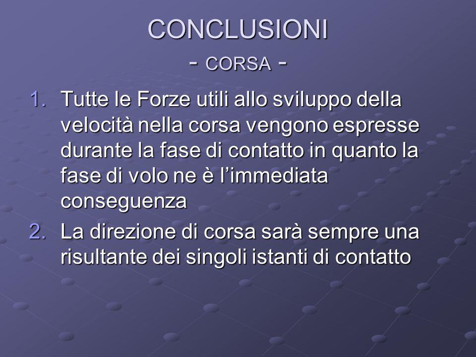 CONCLUSIONI - CORSA -