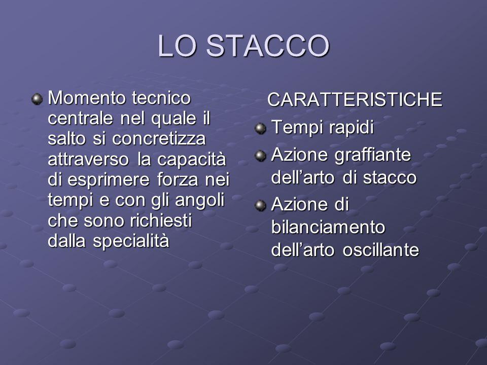 LO STACCO