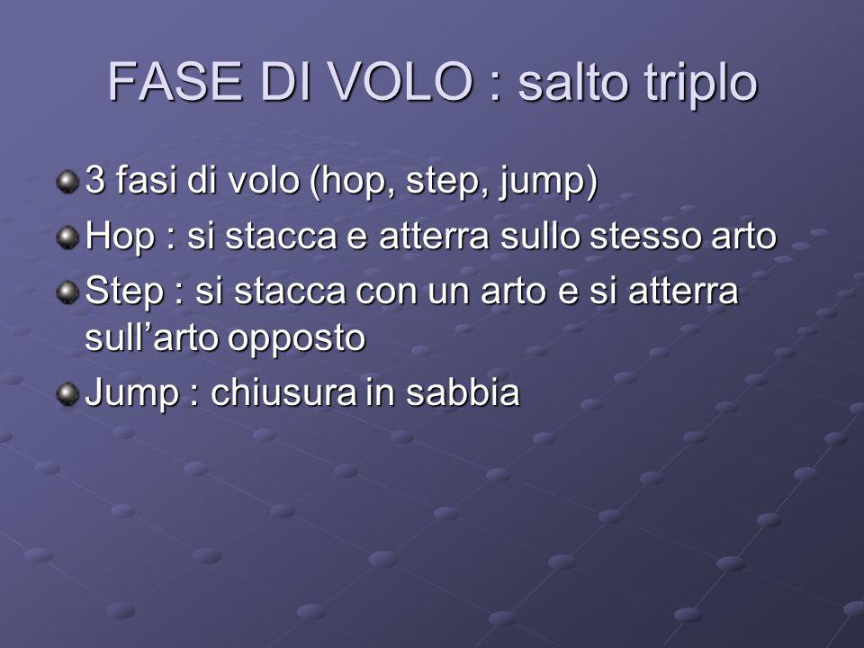 FASE DI VOLO : salto triplo