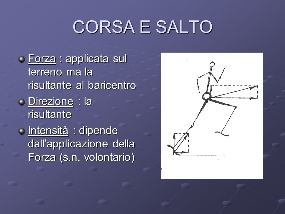 CORSA E SALTO Forza : applicata sul terreno ma la risultante al baricentro. Direzione : la risultante.