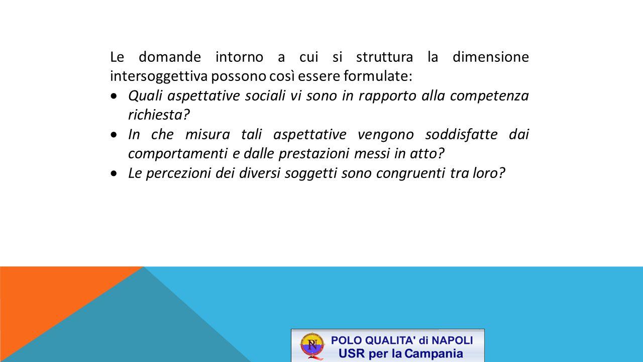 Le domande intorno a cui si struttura la dimensione intersoggettiva possono così essere formulate:
