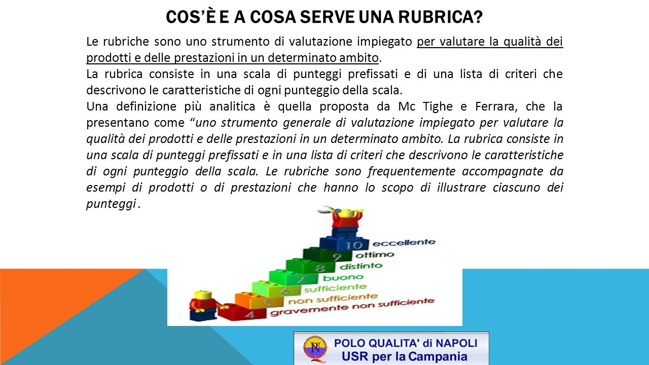 COS'È E A COSA SERVE UNA RUBRICA
