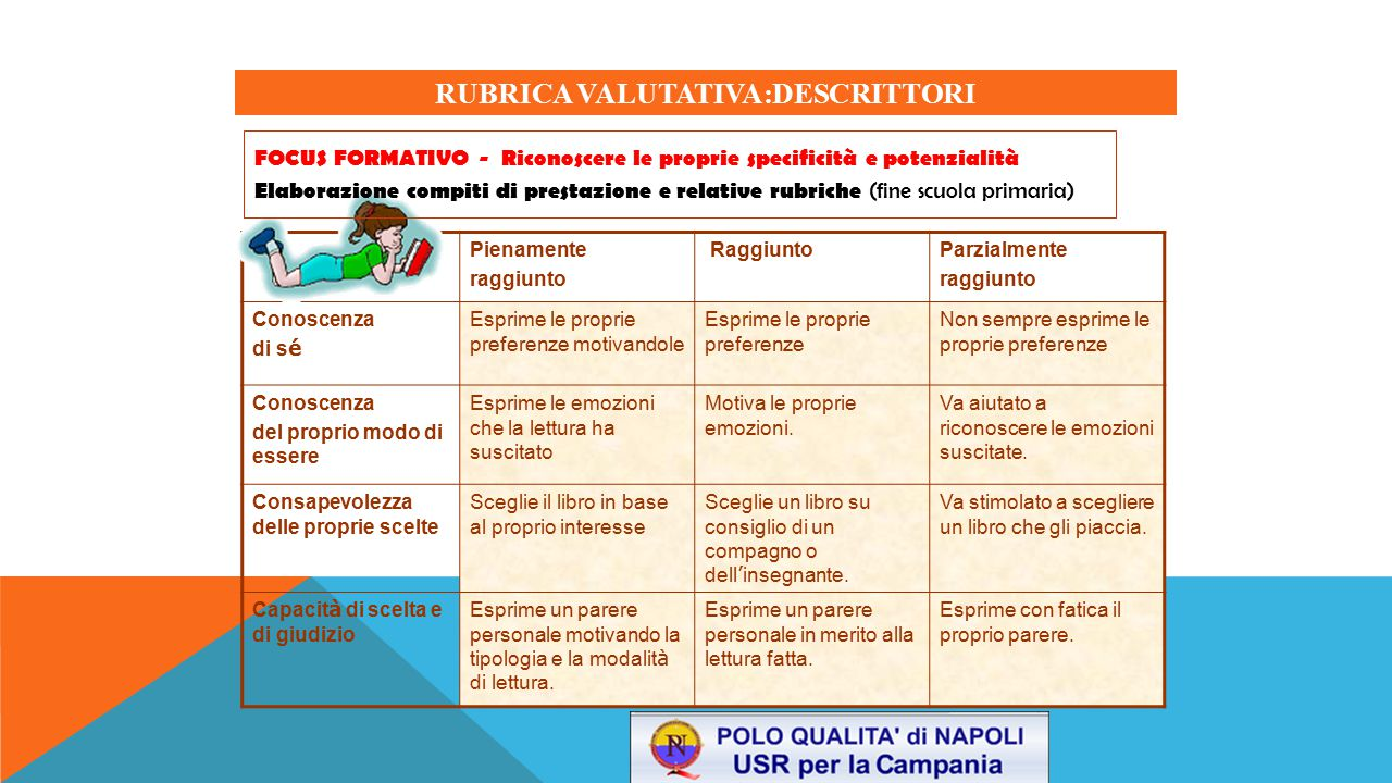RUBRICA VALUTATIVA:DESCRITTORI
