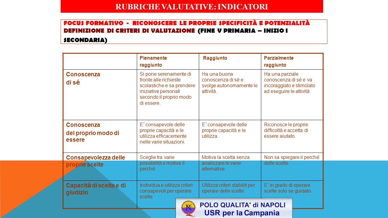 RUBRICHE VALUTATIVE: INDICATORI