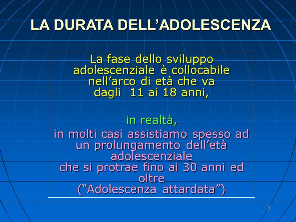 LA DURATA DELL'ADOLESCENZA