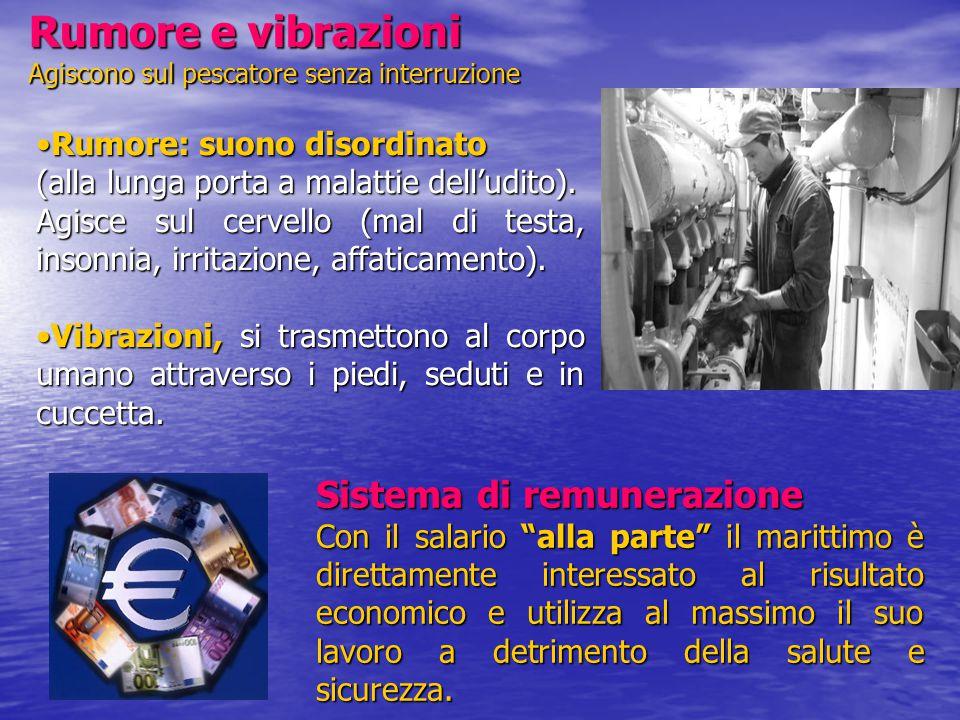 Rumore e vibrazioni Sistema di remunerazione Rumore: suono disordinato