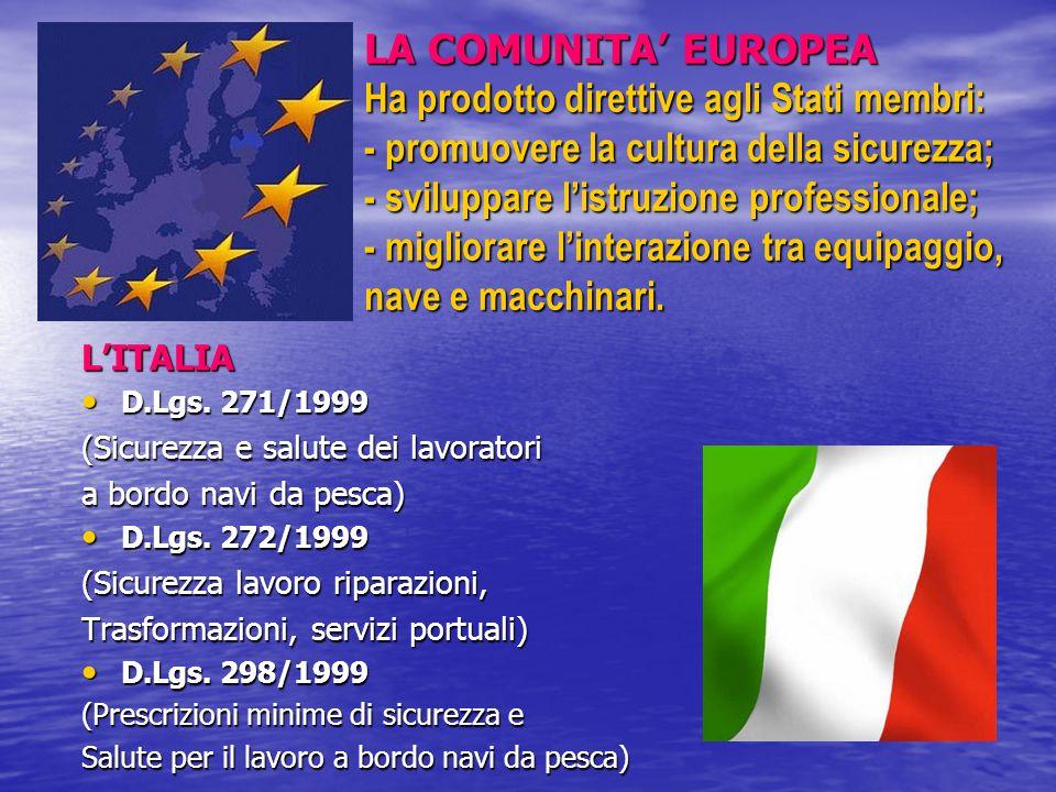 LA COMUNITA' EUROPEA Ha prodotto direttive agli Stati membri: - promuovere la cultura della sicurezza; - sviluppare l'istruzione professionale; - migliorare l'interazione tra equipaggio, nave e macchinari.