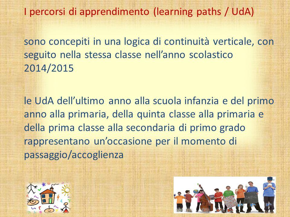I percorsi di apprendimento (learning paths / UdA)