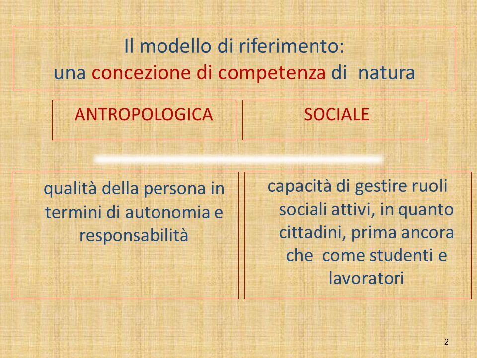Il modello di riferimento: una concezione di competenza di natura