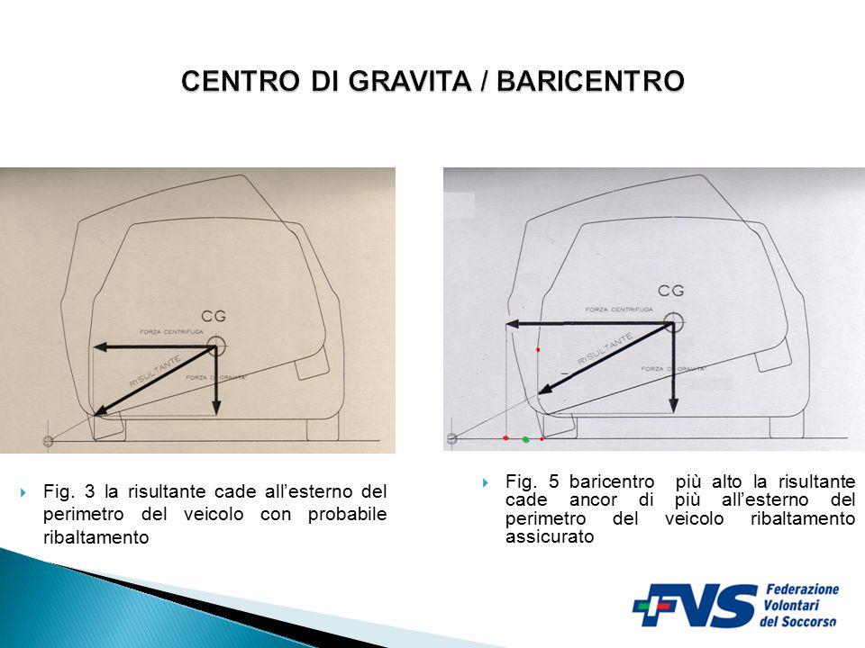 CENTRO DI GRAVITA / BARICENTRO