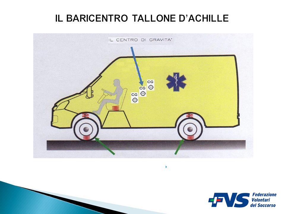IL BARICENTRO TALLONE D'ACHILLE