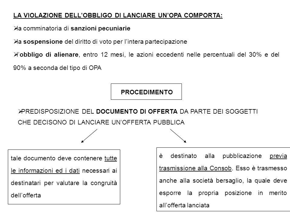 LA VIOLAZIONE DELL'OBBLIGO DI LANCIARE UN'OPA COMPORTA: