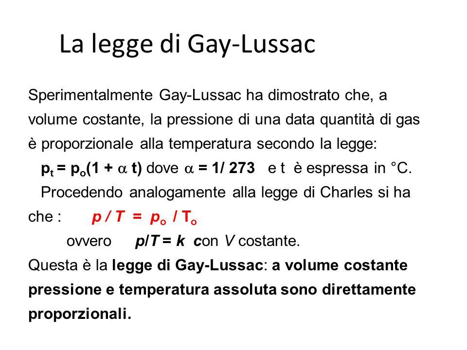 La legge di Gay-Lussac