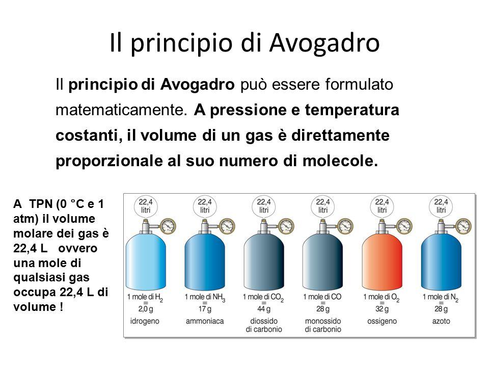 Il principio di Avogadro