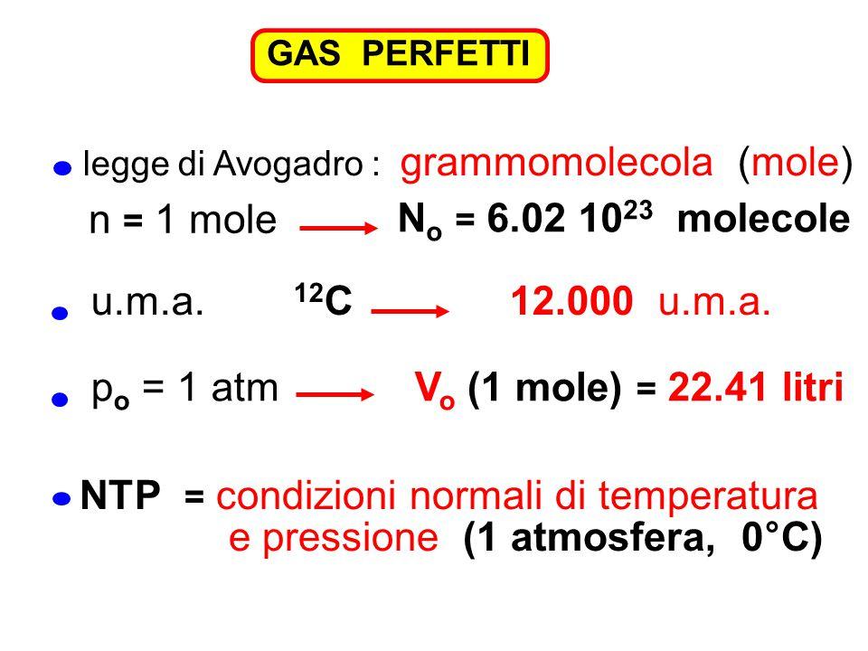 po = 1 atm Vo (1 mole) = 22.41 litri