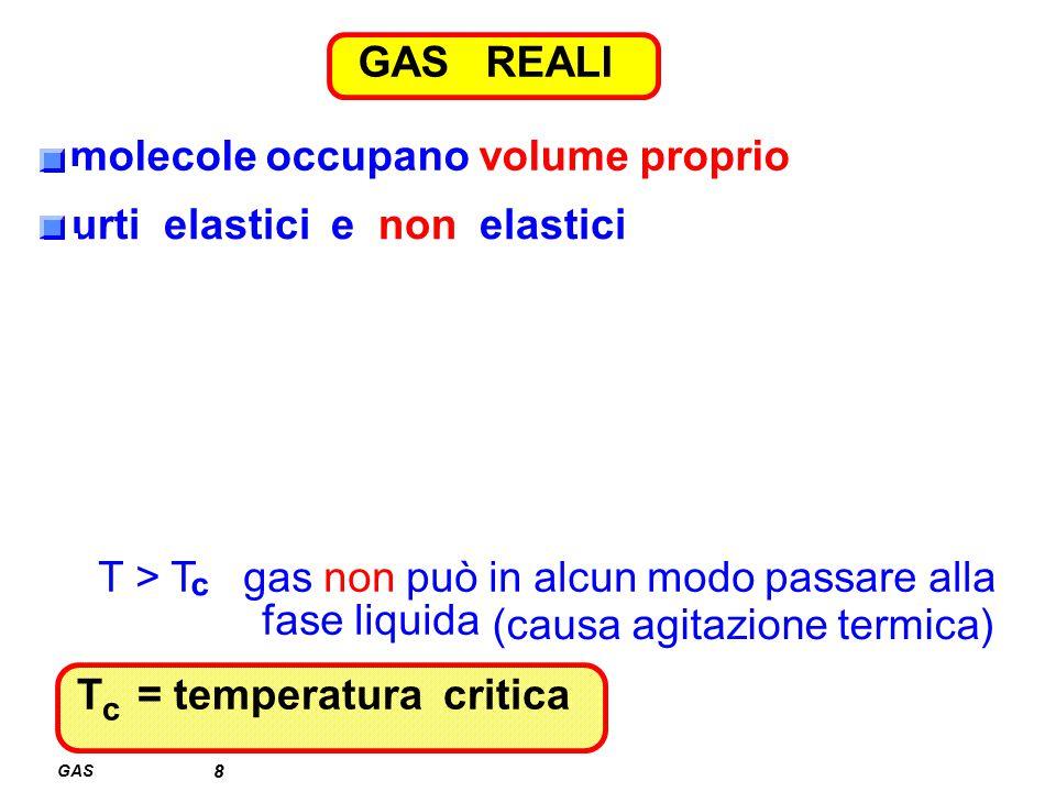 c GAS REALI molecole occupano volume proprio