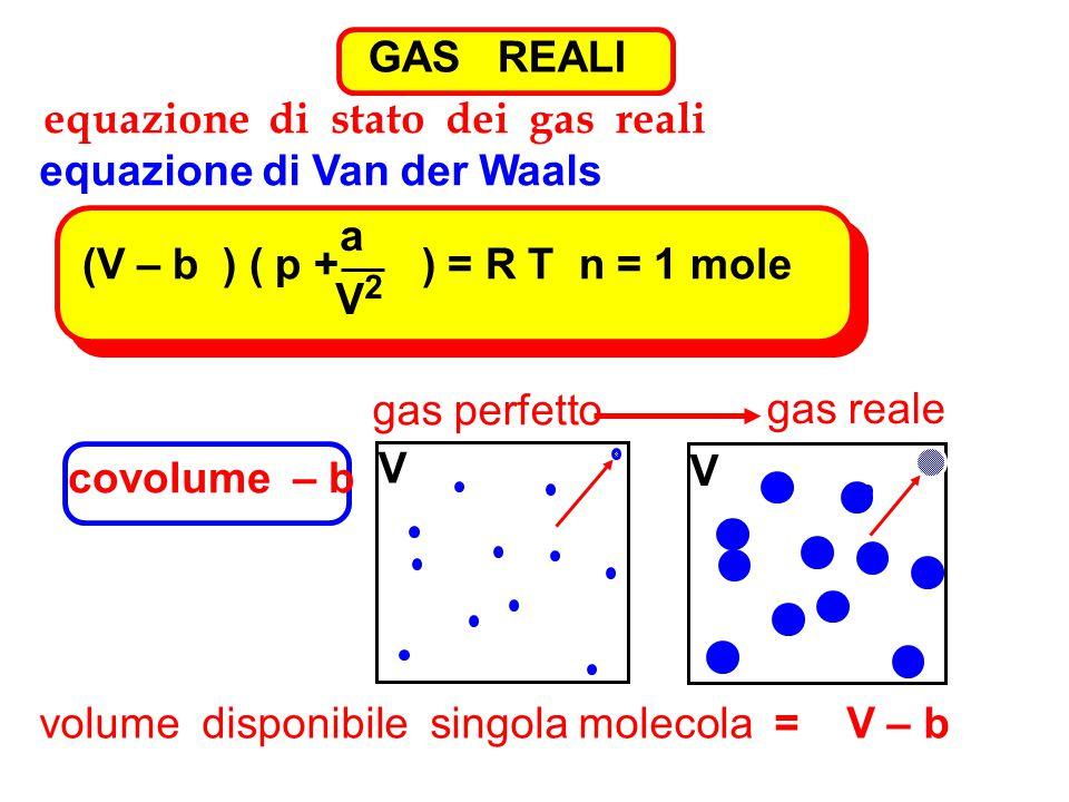 GAS REALI equazione di stato dei gas reali. equazione di Van der Waals. a. (V – b ) ( p + ) = R T.