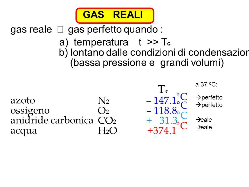 Tc GAS REALI gas reale º gas perfetto quando :