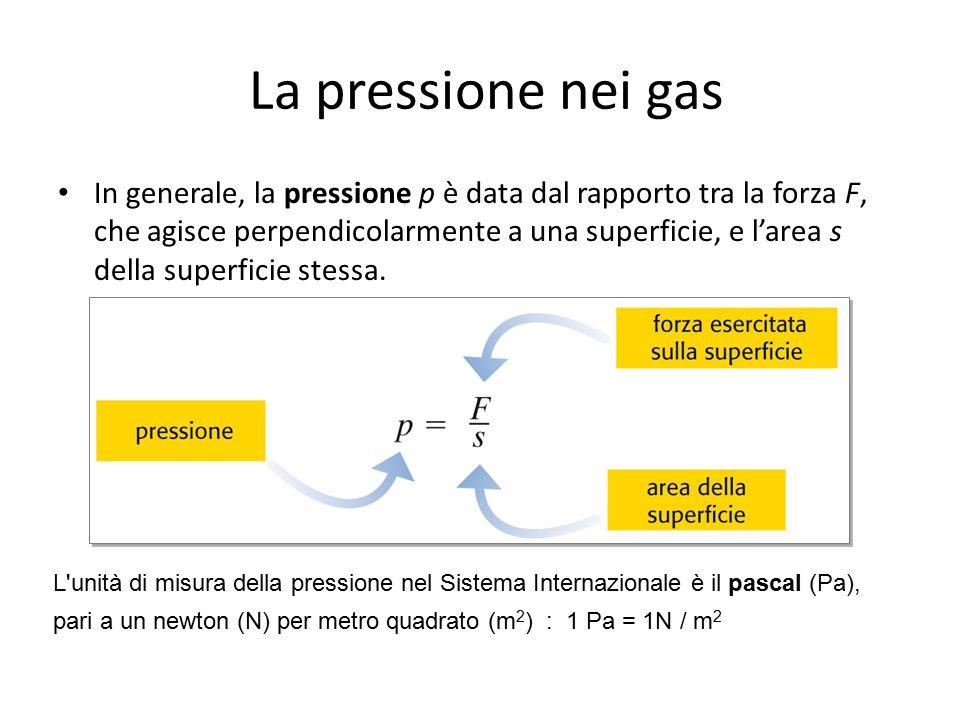 La pressione nei gas